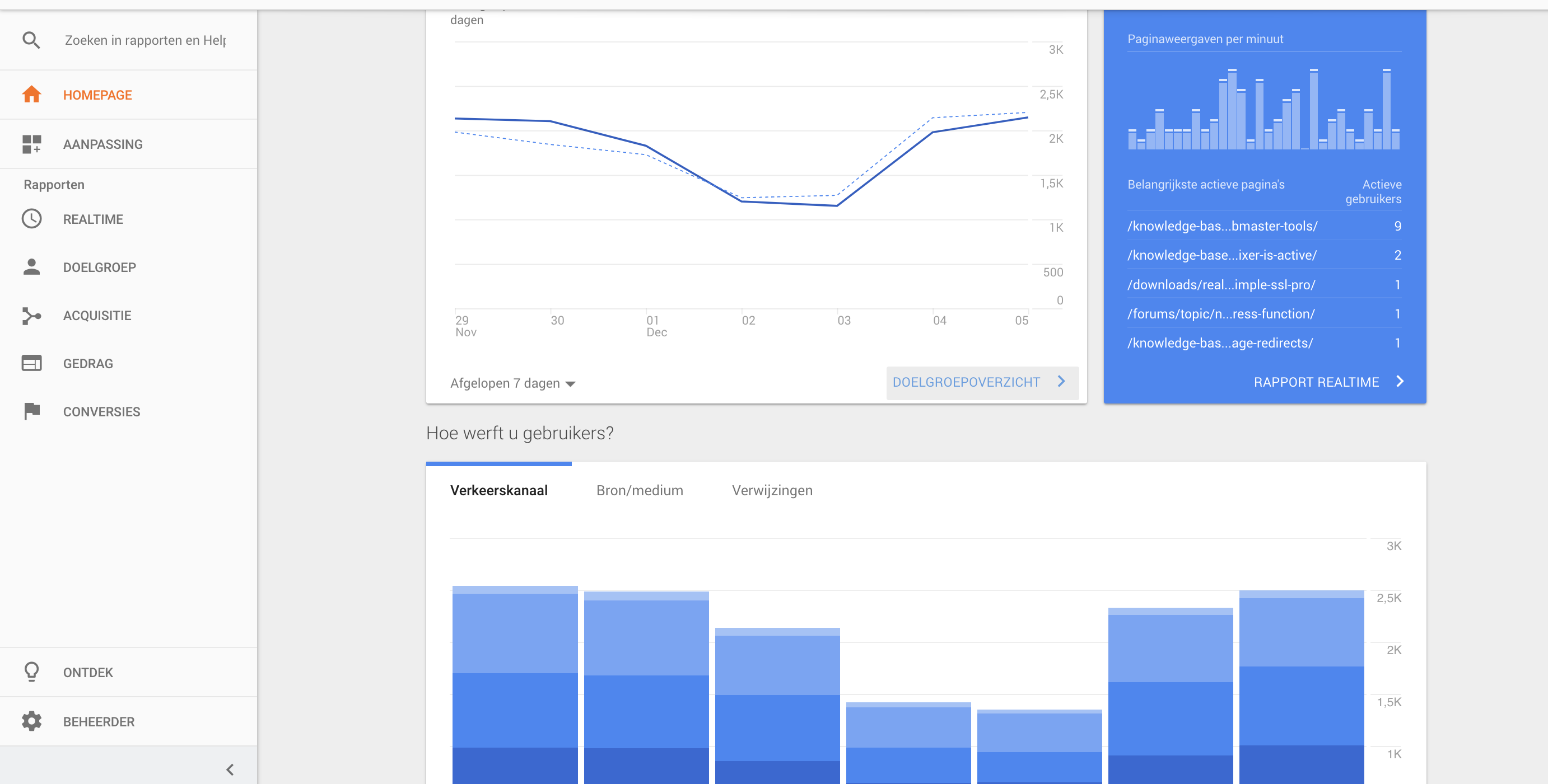 How to setup Google Analytics and Google Search Console/Webmaster